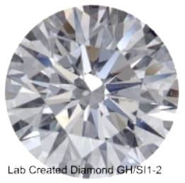 Brilliance of a lab diamond